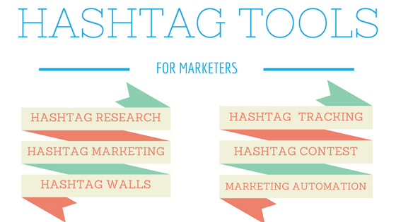 best hashtag tools for marketing